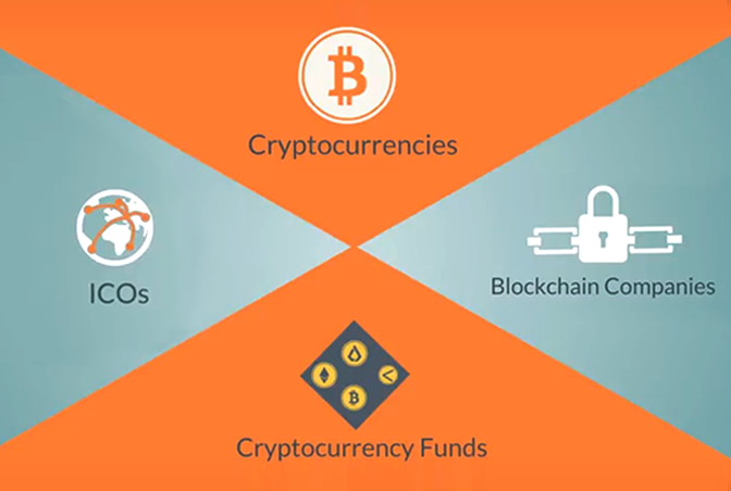 What are Crypto Assets?